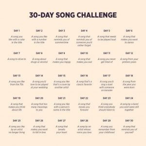 Instagram's 30-day song challenge is a trending activity that allows Instagram users to share their favorite music along with a little information about themselves.