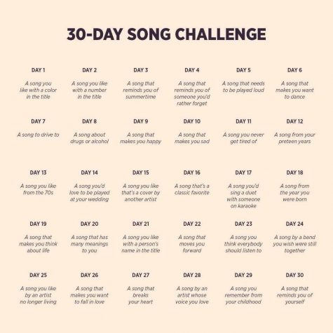 Instagram's 30-Day Song Challenge