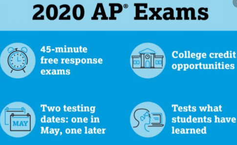 For the first time, all students take AP tests from home
