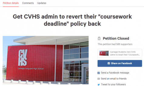 586 students and parents signed a petition to revert the school homework policy.